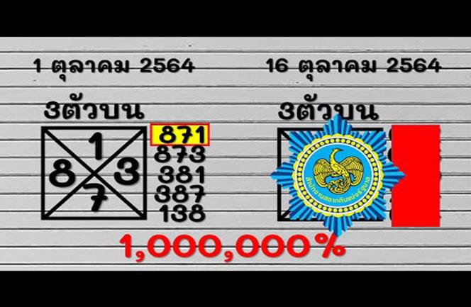 Million Money MLM Clone Script To Start Smart Contract Based MLM Like Million Money